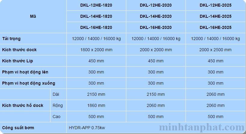 kích thước sàn nâng thủy lực tiêu chuẩn